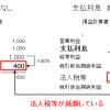 20負債の資本コスト